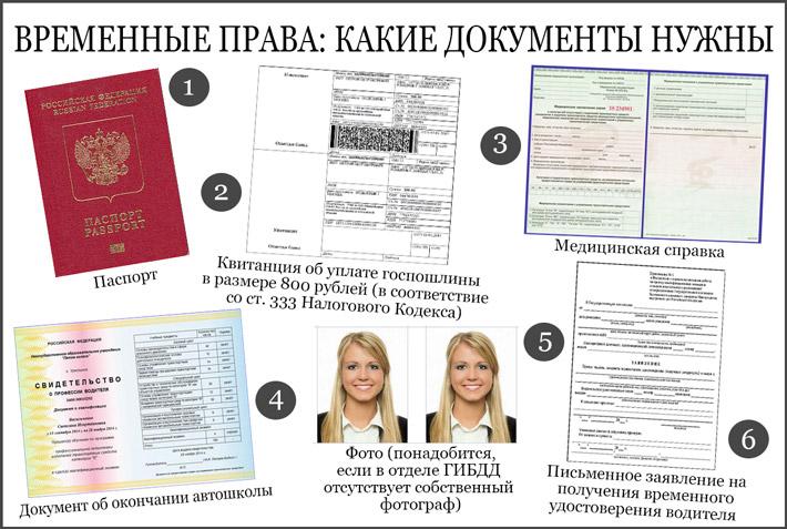 Необходимые документы для получения временных прав
