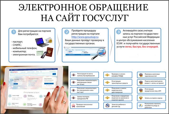 Регистрация и активация учетной записи