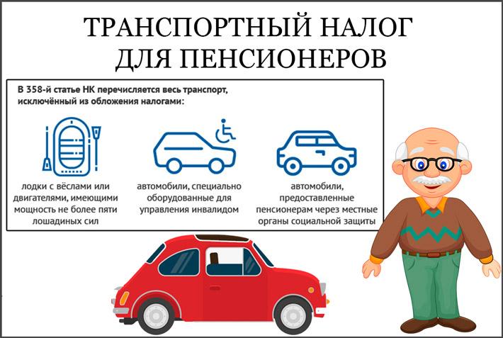 Льготы по налогу на машину