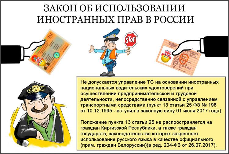Иностранные права в России: когда не используются