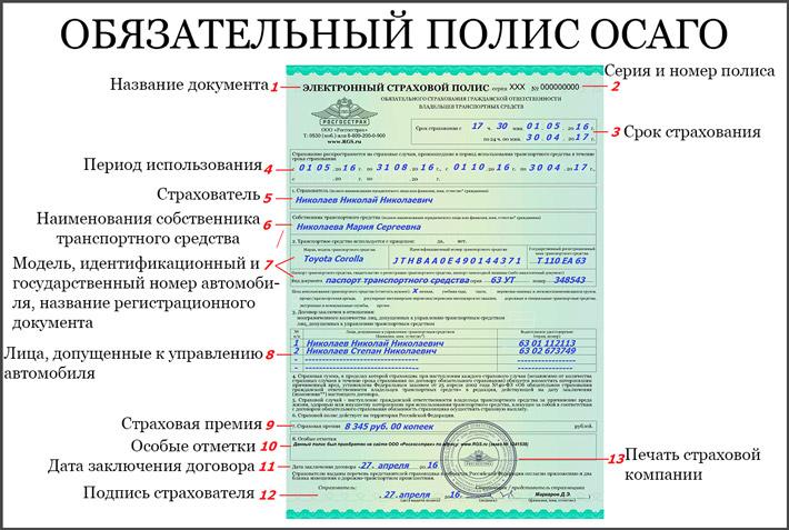 Страховой полис для получения водительских прав