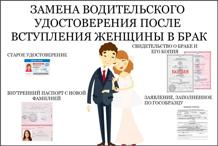 Какие документы нужны для получения новых ВУ когда выходишь замуж