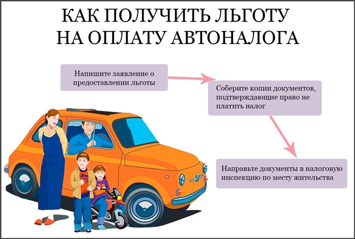 Как уменьшить транспортный сбор