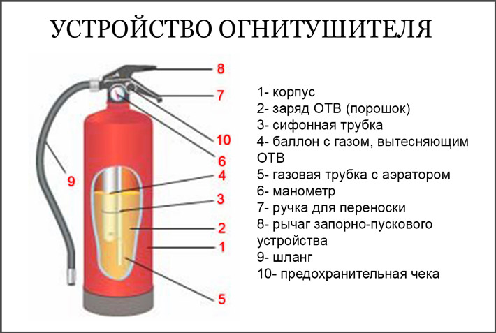 Противопожарное изделие