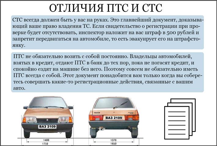 Возить ли с собой документы на авто