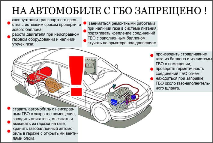 Что запрещено когда ТС на газе