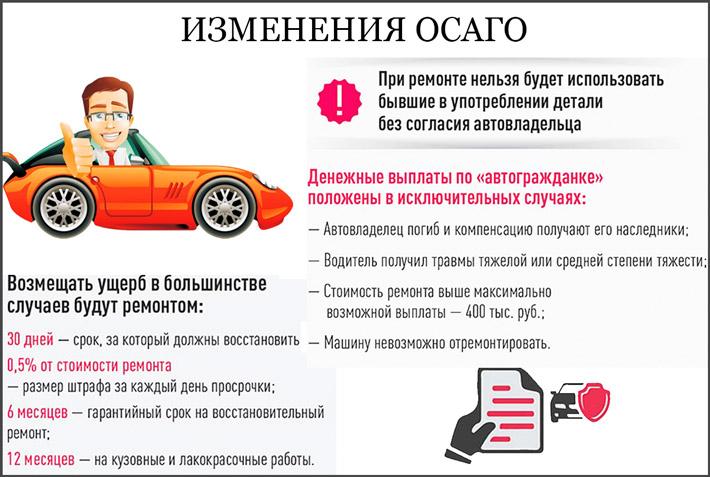 Выплаты по автогражданке