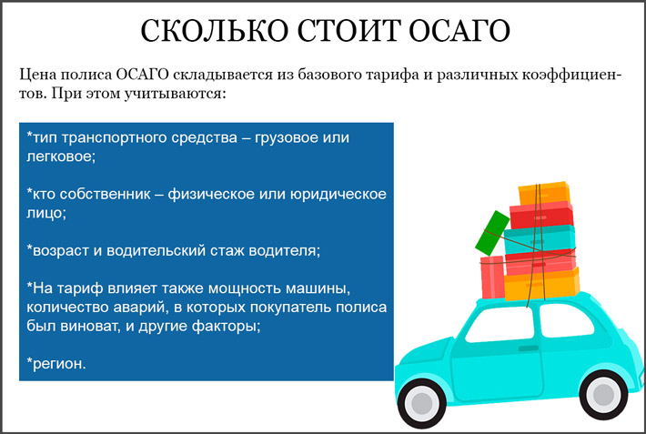 Что влияет на цену автостраховки