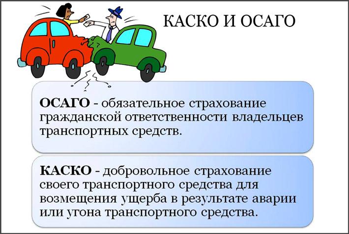 Что такое автострахование