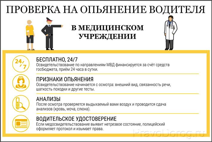 Проверка в медицинском учреждении