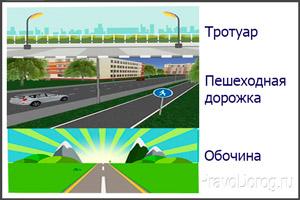 Тротуар