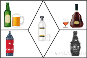 Вещества с этиловым спиртом