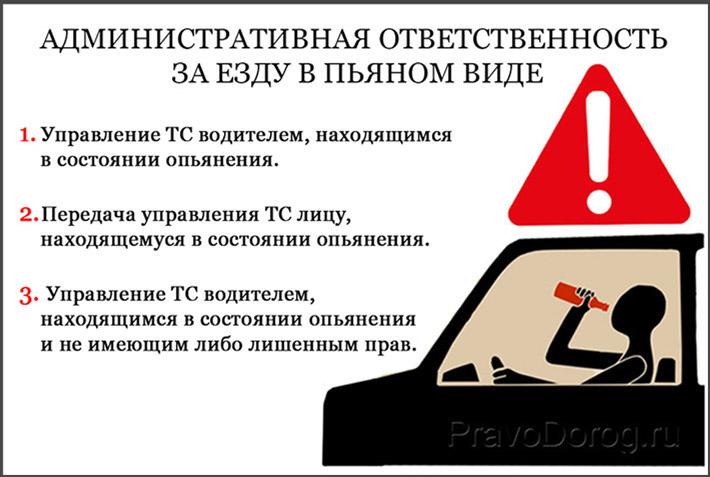 Правовые нормы вождения в пьяном виде
