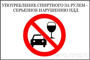 Запрещено пить за рулем
