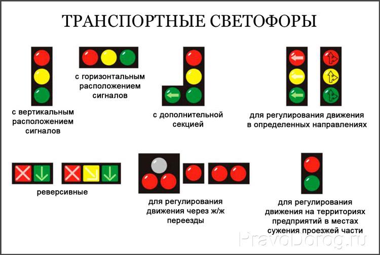 Светофоры для транспорта