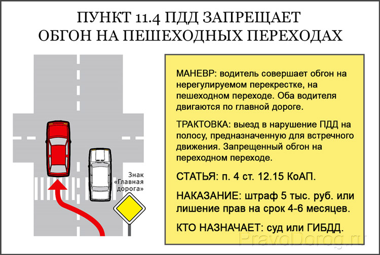ПДД запрещает обгон на пешеходных переходах