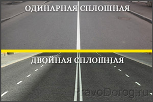 Одинарная и сплошная линии
