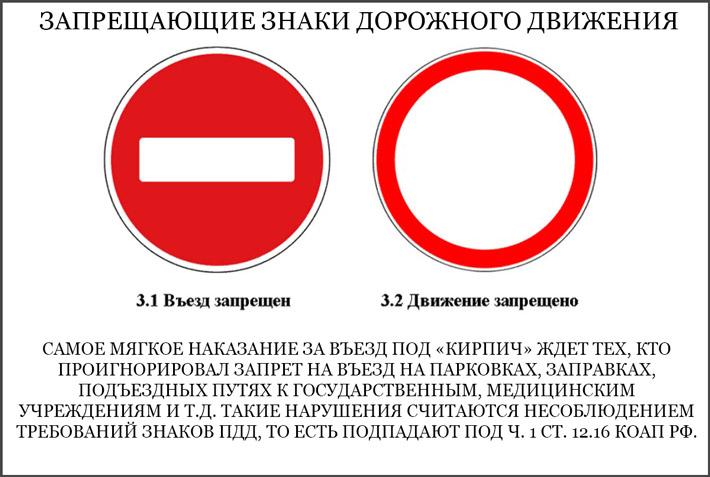 Знаки запрещающие движение
