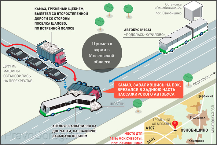 Авария на перекрествке