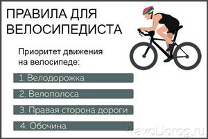 Условия участия велосипедистов