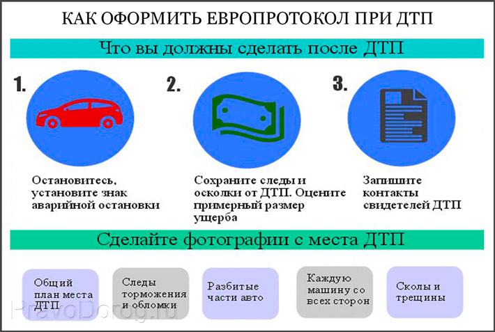 Заполнение протокола при ДТП