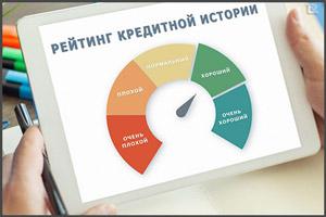 Рейтинг кредитной истории