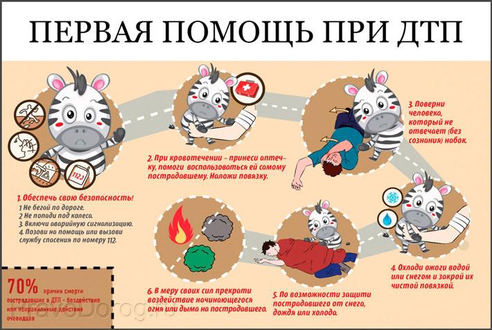 Оказание помощи при аварии