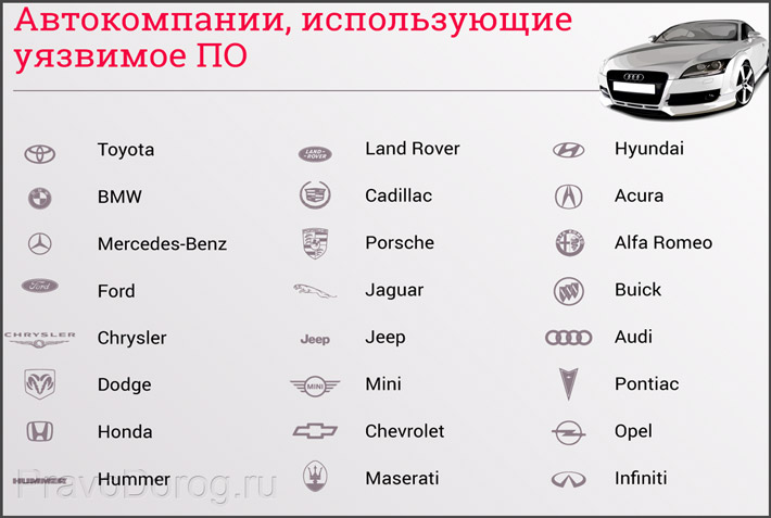 Автокомпании