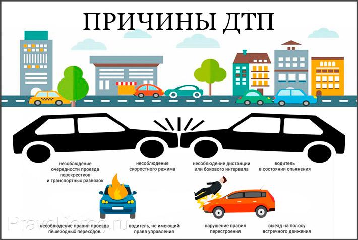 Причины аварий