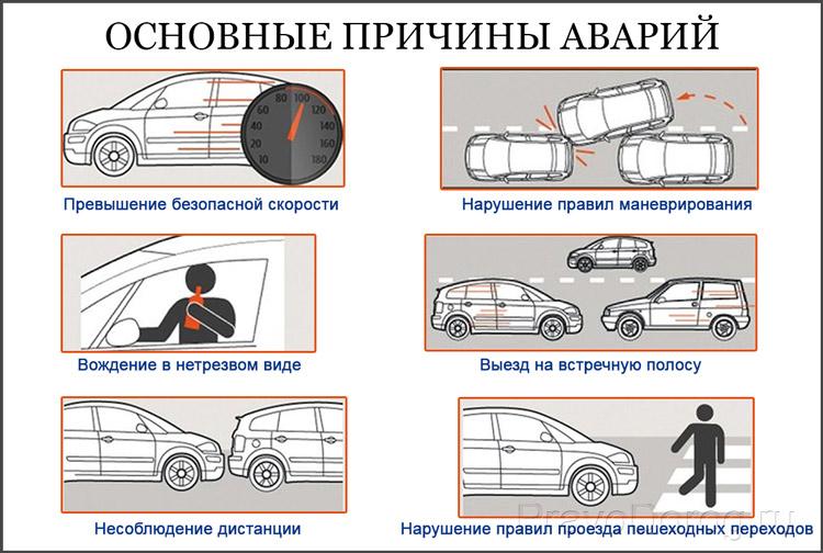 Почему происходят аварии