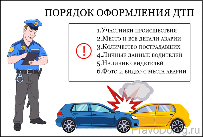 Правила оформления ДТП