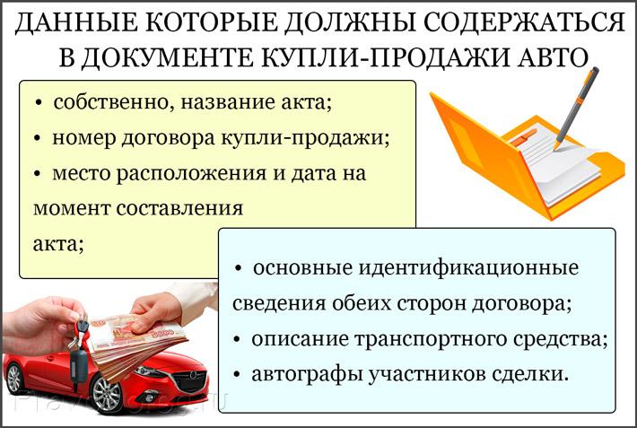 Документы для авто
