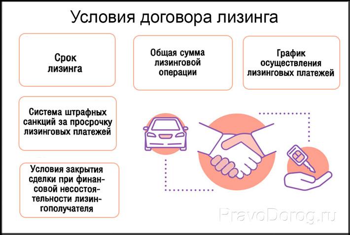 Правила сделки