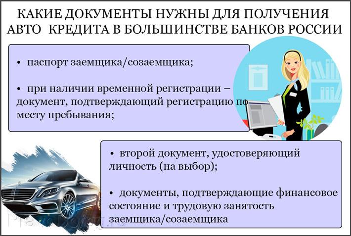 Документы для кредита на авто