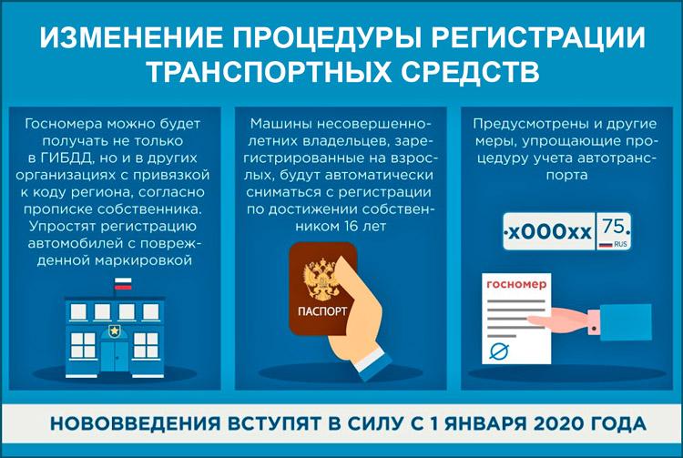 Изменение регистрации транспортных средств