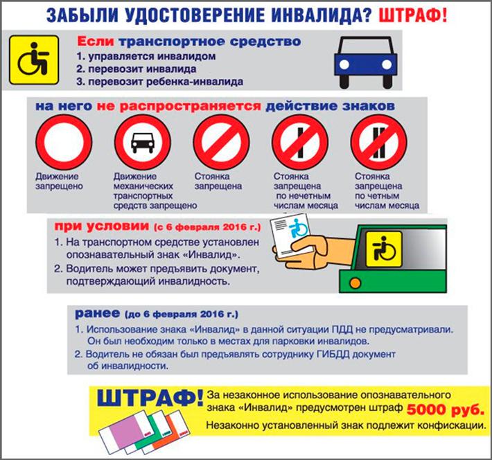 Штраф за отсутствие удостоверения инвалида